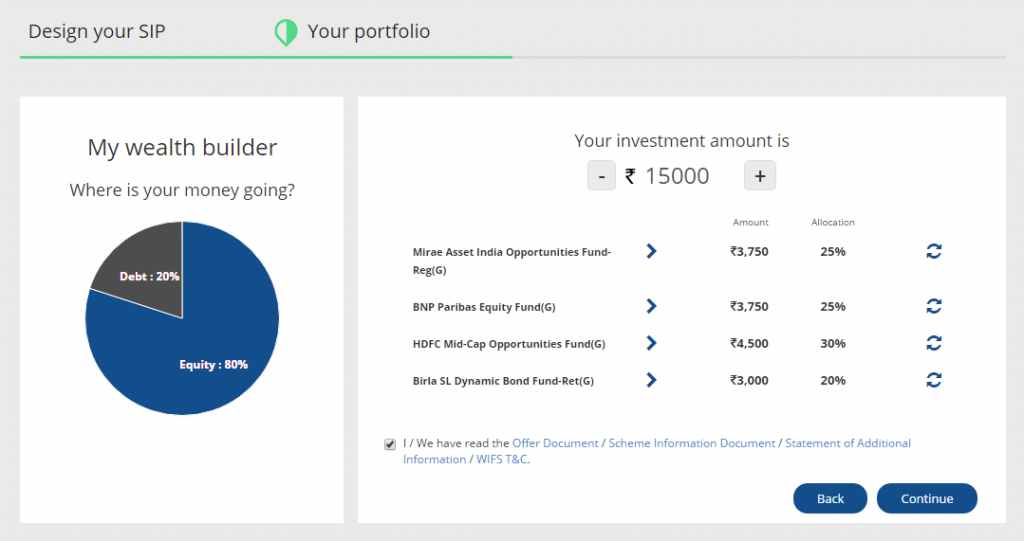 Money Mitr designs a portfolio of India's best mutual funds as per each investor's unique needs