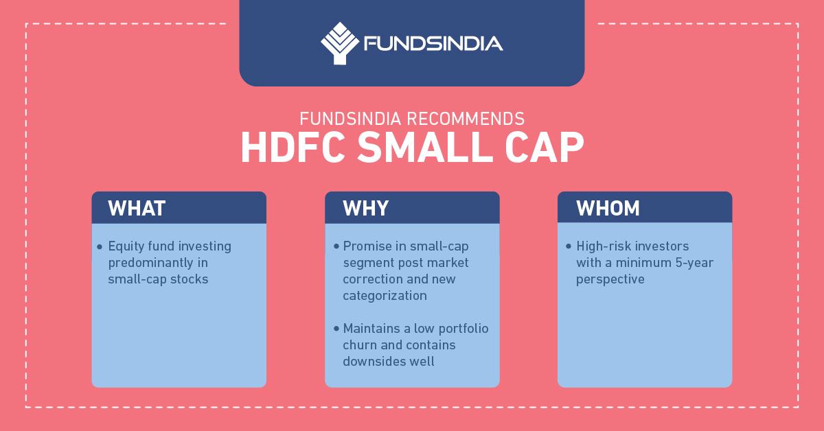 HDFC Small Cap
