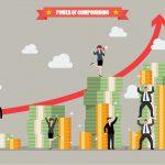 Do Mutual Fund Returns Compound?